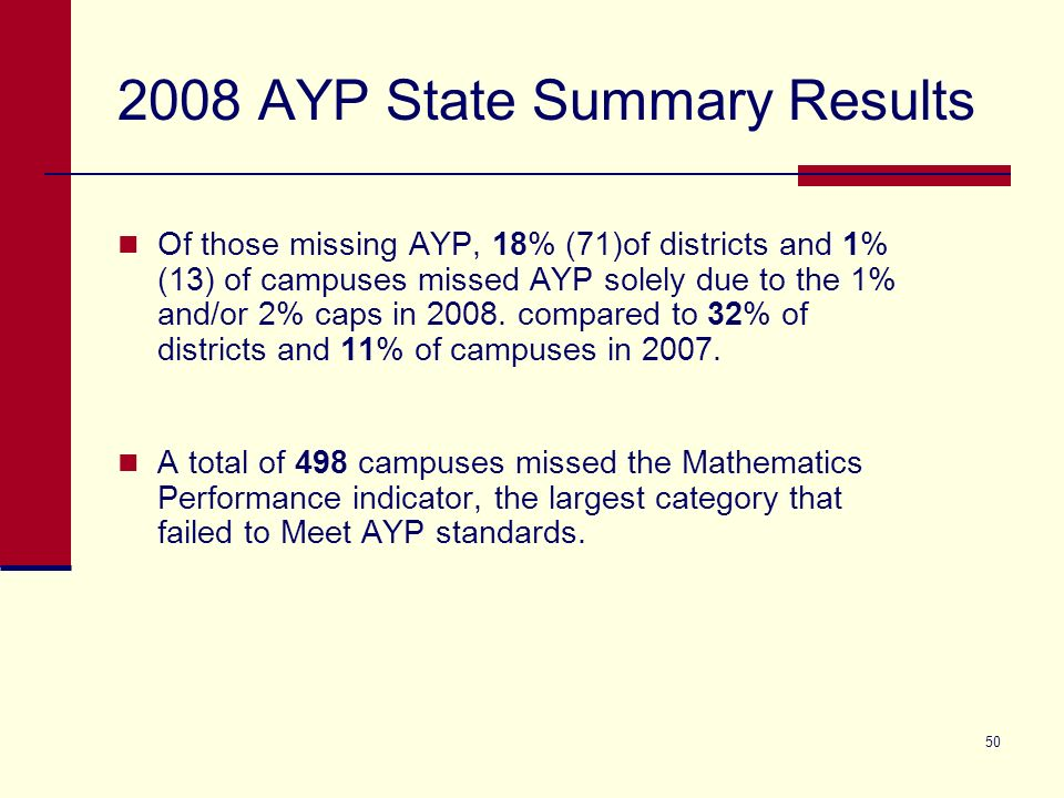 50 2008 AYP State Summary Results Of those missing AYP, 18% (71)of districts and 1% (13) of campuses missed AYP solely due to the 1% and/or 2% caps in 2008.