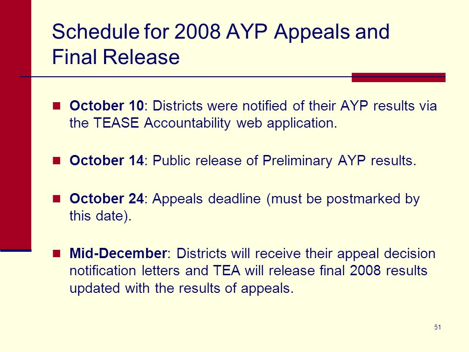 51 Schedule for 2008 AYP Appeals and Final Release October 10: Districts were notified of their AYP results via the TEASE Accountability web application.