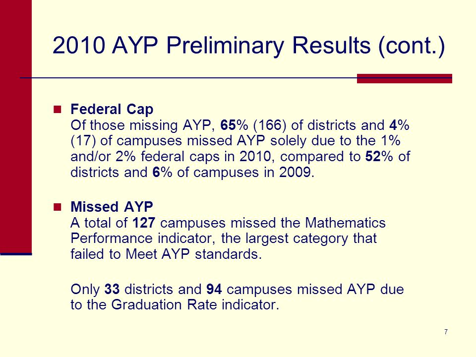 7 2010 AYP Preliminary Results (cont.) Federal Cap Of those missing AYP, 65% (166) of districts and 4% (17) of campuses missed AYP solely due to the 1% and/or 2% federal caps in 2010, compared to 52% of districts and 6% of campuses in 2009.