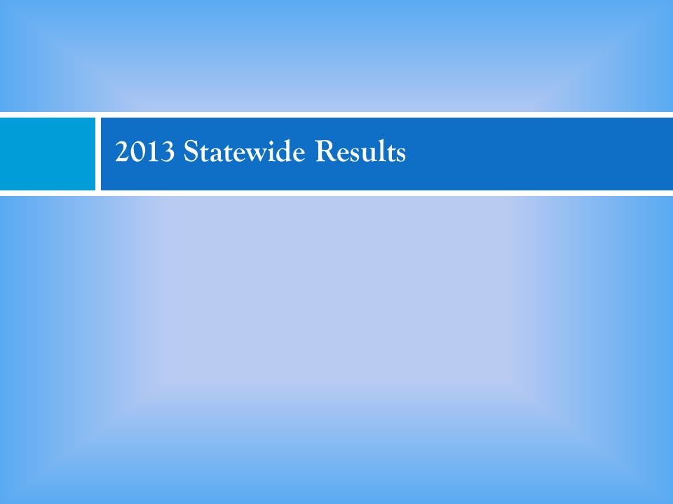 2013 Statewide Results