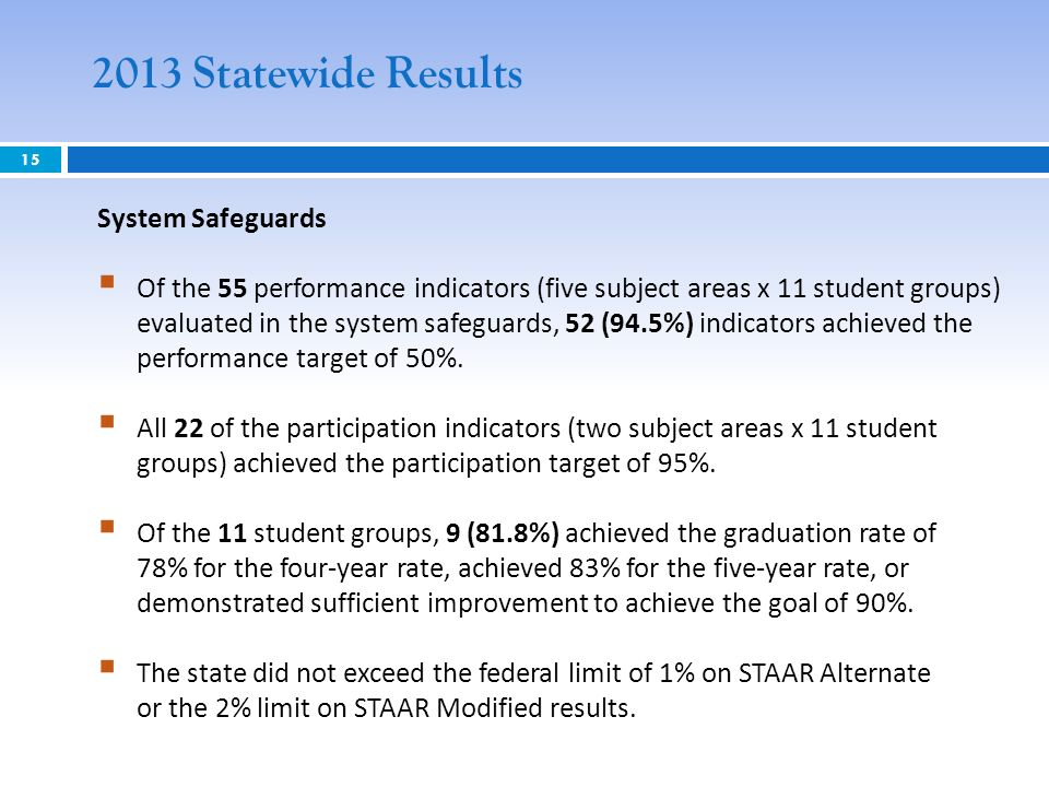 15 2013 Statewide Results System Safeguards Of the 55 performance indicators (five subject areas x 11 student groups) evaluated in the system safeguar