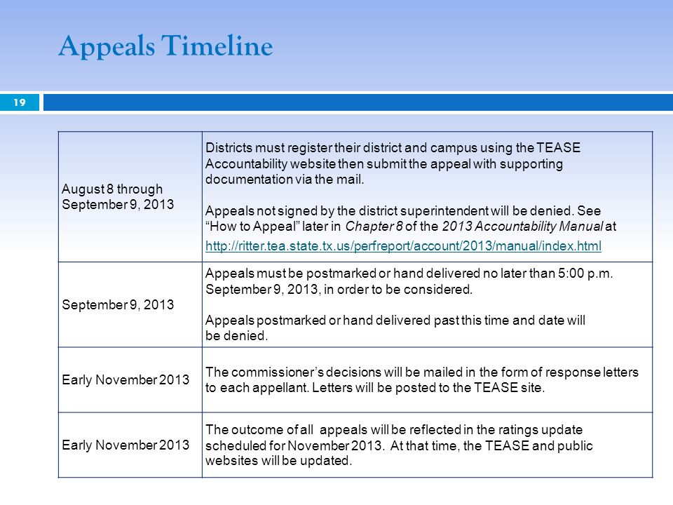19 Appeals Timeline August 8 through September 9, 2013 Districts must register their district and campus using the TEASE Accountability website then submit the appeal with supporting documentation via the mail.
