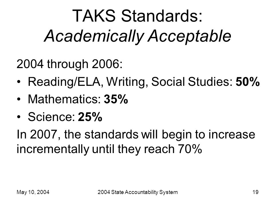May 10, 20042004 State Accountability System19 TAKS Standards: Academically Acceptable 2004 through 2006: Reading/ELA, Writing, Social Studies: 50% Mathematics: 35% Science: 25% In 2007, the standards will begin to increase incrementally until they reach 70%