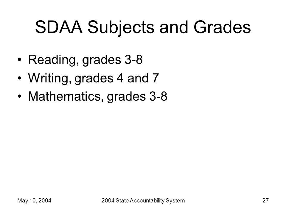 May 10, 20042004 State Accountability System27 SDAA Subjects and Grades Reading, grades 3-8 Writing, grades 4 and 7 Mathematics, grades 3-8