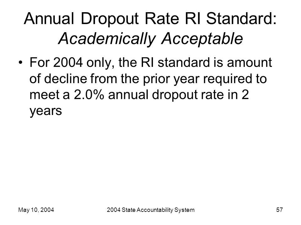 May 10, 20042004 State Accountability System57 Annual Dropout Rate RI Standard: Academically Acceptable For 2004 only, the RI standard is amount of decline from the prior year required to meet a 2.0% annual dropout rate in 2 years