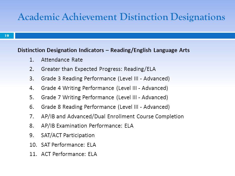 Academic Achievement Distinction Designations 19 Distinction Designation Indicators – Reading/English Language Arts 1.Attendance Rate 2.Greater than Expected Progress: Reading/ELA 3.Grade 3 Reading Performance (Level III - Advanced) 4.Grade 4 Writing Performance (Level III - Advanced) 5.Grade 7 Writing Performance (Level III - Advanced) 6.Grade 8 Reading Performance (Level III - Advanced) 7.AP/IB and Advanced/Dual Enrollment Course Completion 8.AP/IB Examination Performance: ELA 9.SAT/ACT Participation 10.SAT Performance: ELA 11.ACT Performance: ELA