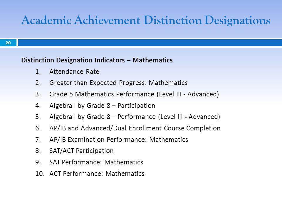 Academic Achievement Distinction Designations 20 Distinction Designation Indicators – Mathematics 1.Attendance Rate 2.Greater than Expected Progress: