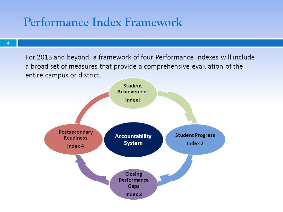 Performance Index Framework 4 For 2013 and beyond, a framework of four Performance Indexes will include a broad set of measures that provide a comprehensive evaluation of the entire campus or district.