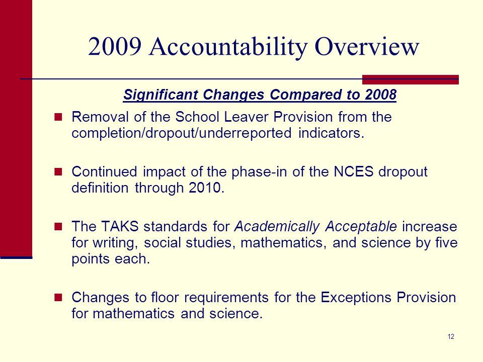 2009 Accountability Manual