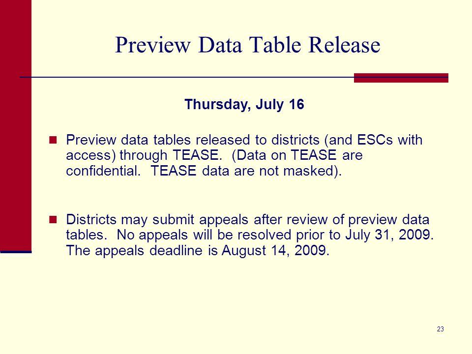 Key Dates for 2009 Accountability