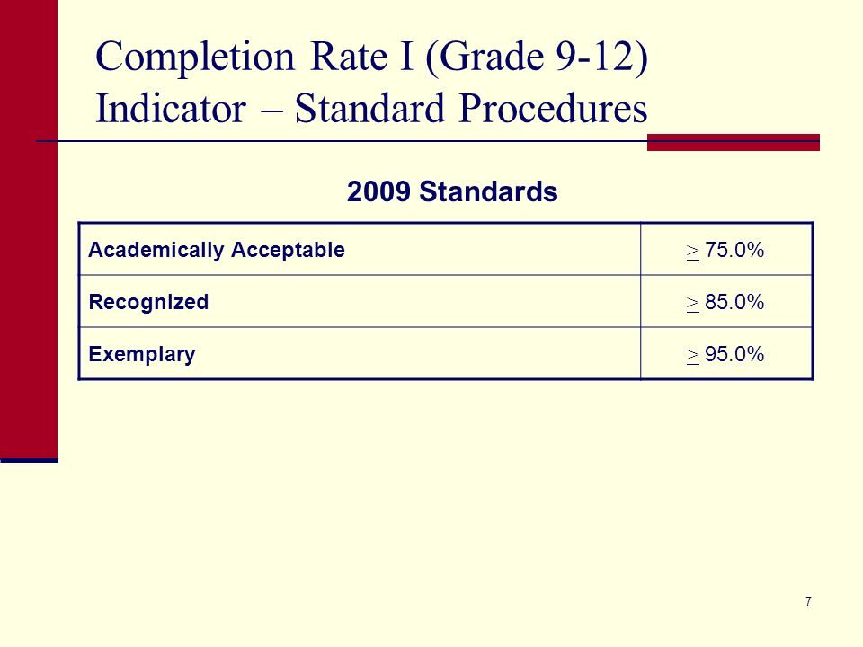 6 Annual Dropout Rate (Grades 7-8) Indicator – Standard Procedures (continued) 2009 Student Groups Evaluated All Students and student groups Minimum S