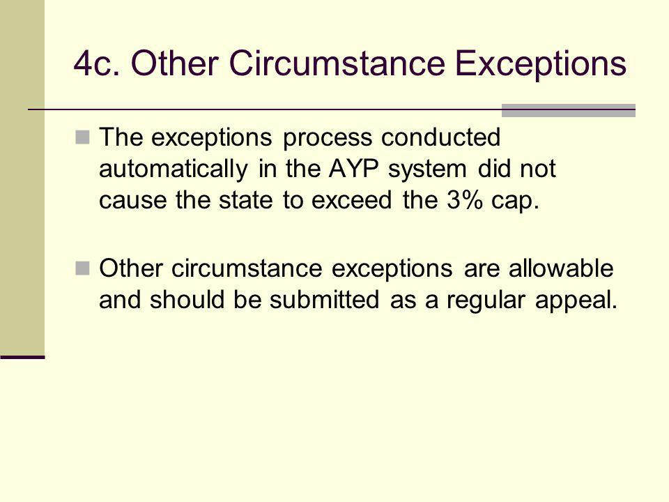4c. Other Circumstance Exceptions The exceptions process conducted automatically in the AYP system did not cause the state to exceed the 3% cap. Other