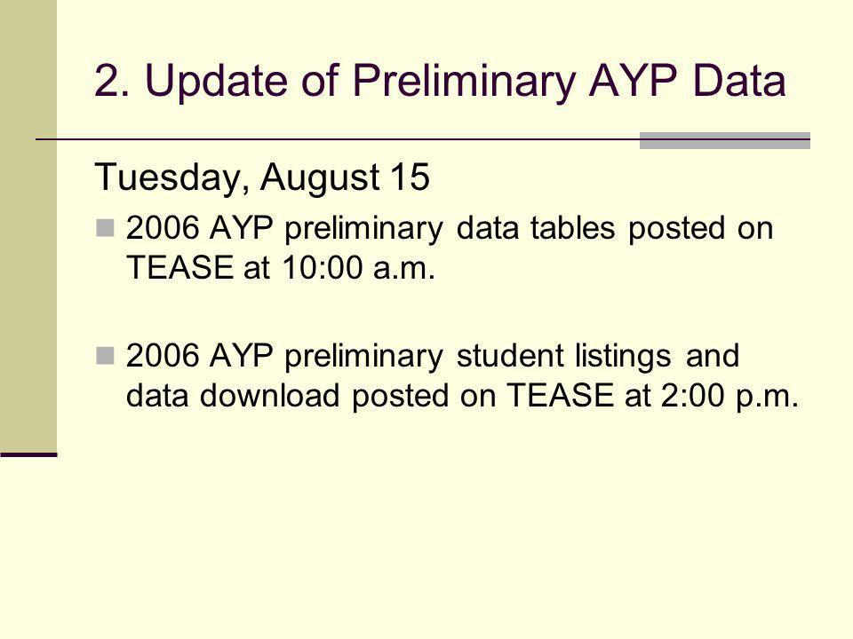 2. Update of Preliminary AYP Data Tuesday, August 15 2006 AYP preliminary data tables posted on TEASE at 10:00 a.m. 2006 AYP preliminary student listi