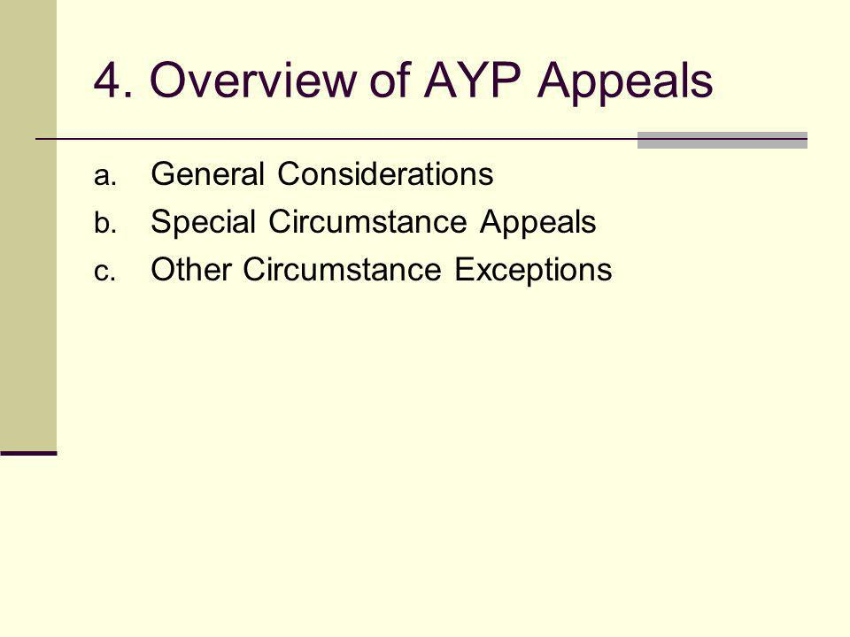 4. Overview of AYP Appeals a. General Considerations b.