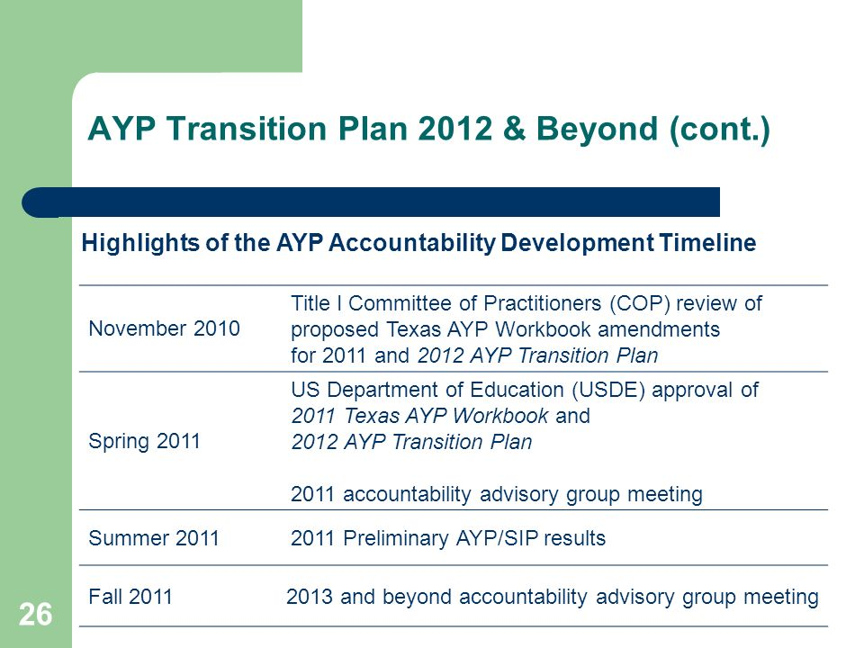 AYP Transition Plan 2012 & Beyond (cont.) 26 November 2010 Title I Committee of Practitioners (COP) review of proposed Texas AYP Workbook amendments for 2011 and 2012 AYP Transition Plan Spring 2011 US Department of Education (USDE) approval of 2011 Texas AYP Workbook and 2012 AYP Transition Plan 2011 accountability advisory group meeting Summer Preliminary AYP/SIP results Fall and beyond accountability advisory group meeting Highlights of the AYP Accountability Development Timeline