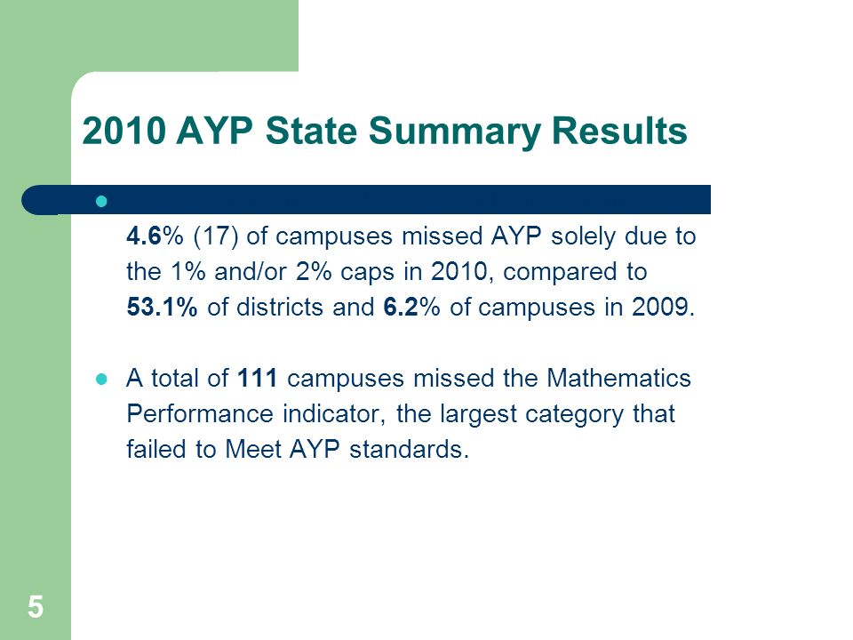 5 2010 AYP State Summary Results Of those missing AYP, 66.0% (165) of districts and 4.6% (17) of campuses missed AYP solely due to the 1% and/or 2% ca