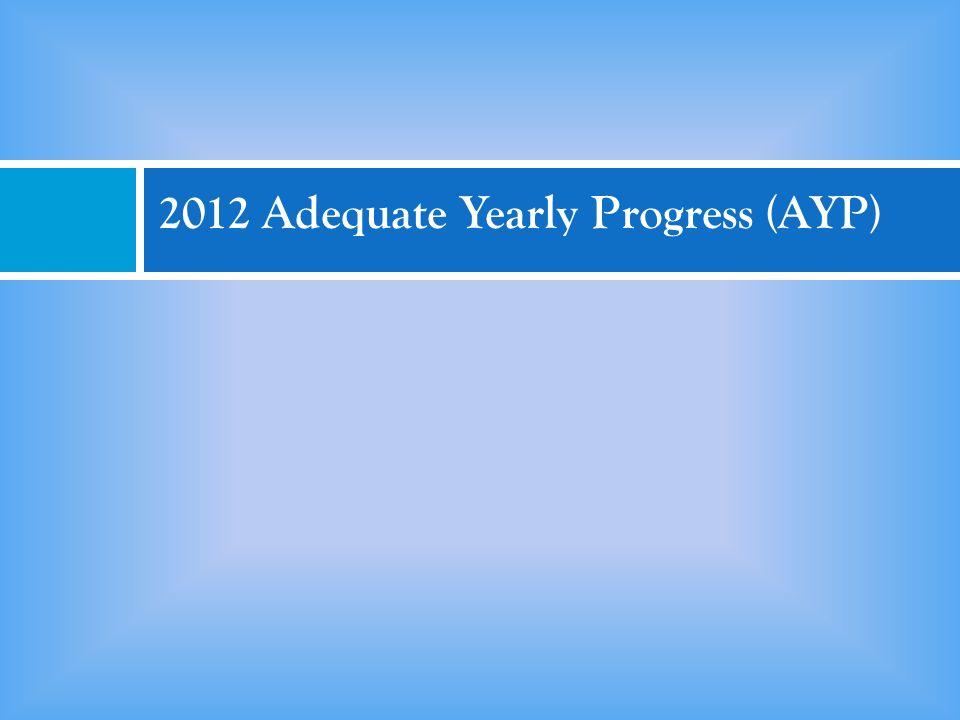 2012 Adequate Yearly Progress (AYP)
