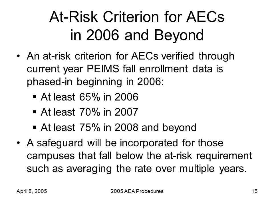 April 8, 20052005 AEA Procedures15 At-Risk Criterion for AECs in 2006 and Beyond An at-risk criterion for AECs verified through current year PEIMS fall enrollment data is phased-in beginning in 2006: At least 65% in 2006 At least 70% in 2007 At least 75% in 2008 and beyond A safeguard will be incorporated for those campuses that fall below the at-risk requirement such as averaging the rate over multiple years.