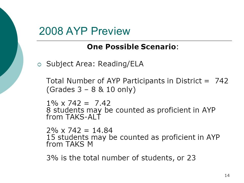 13 2008 AYP Preview The process for determining which students are included or excluded in accountability if the 1% or 2% caps are exceeded has not yet been determined.