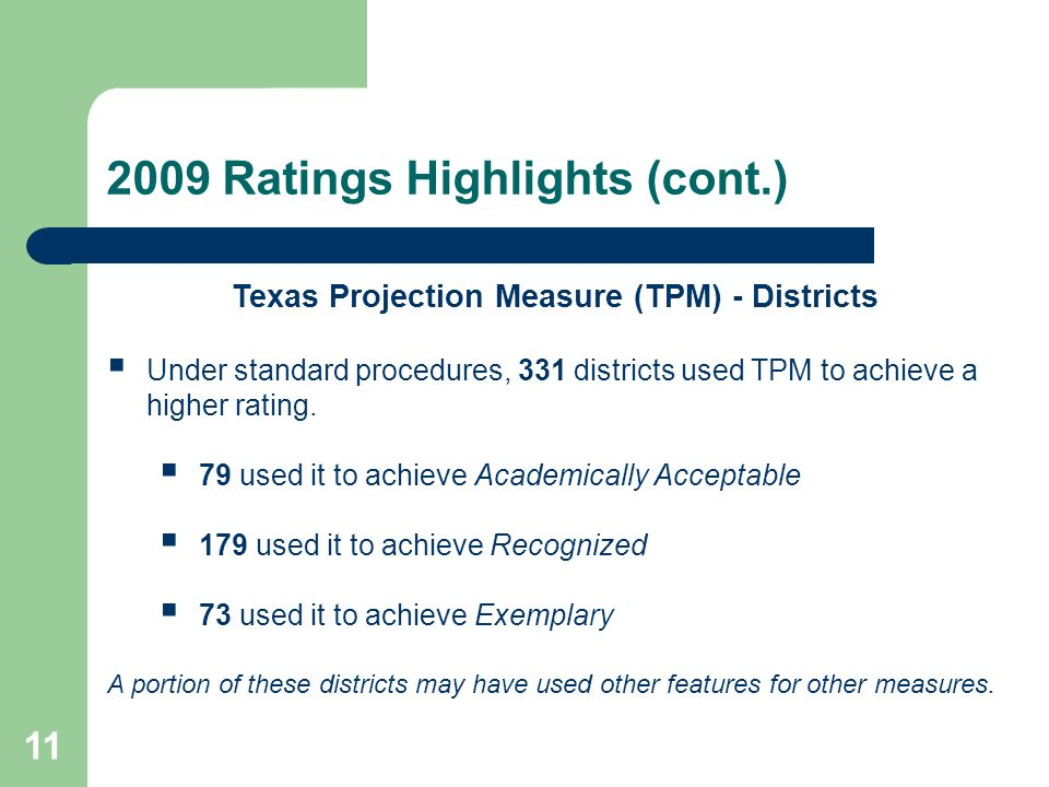 2009 Ratings Highlights (cont.) 11 Texas Projection Measure (TPM) - Districts Under standard procedures, 331 districts used TPM to achieve a higher ra