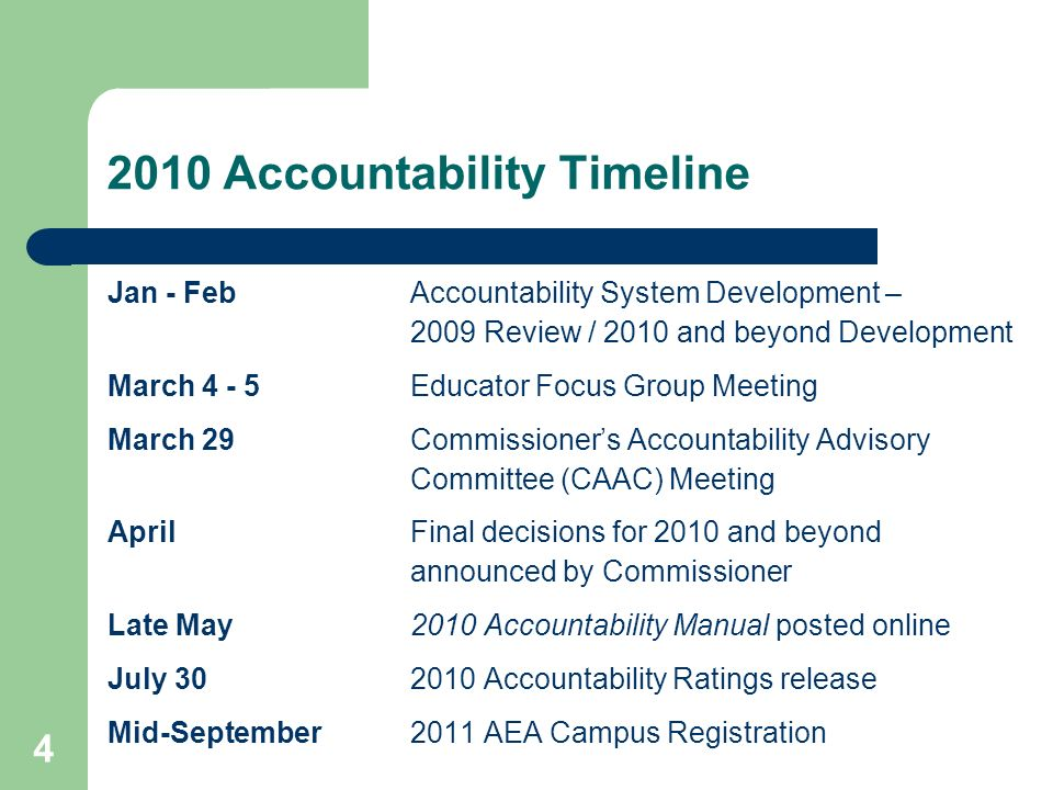4 2010 Accountability Timeline Jan - Feb Accountability System Development – 2009 Review / 2010 and beyond Development March 4 - 5Educator Focus Group