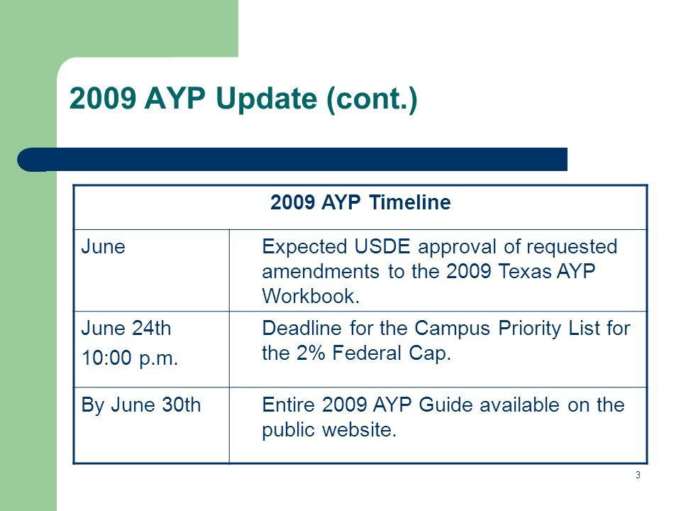 3 2009 AYP Update (cont.) 2009 AYP Timeline JuneExpected USDE approval of requested amendments to the 2009 Texas AYP Workbook.