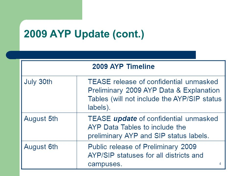 4 2009 AYP Update (cont.) 2009 AYP Timeline July 30thTEASE release of confidential unmasked Preliminary 2009 AYP Data & Explanation Tables (will not include the AYP/SIP status labels).
