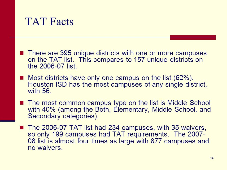 14 TAT Facts There are 395 unique districts with one or more campuses on the TAT list.