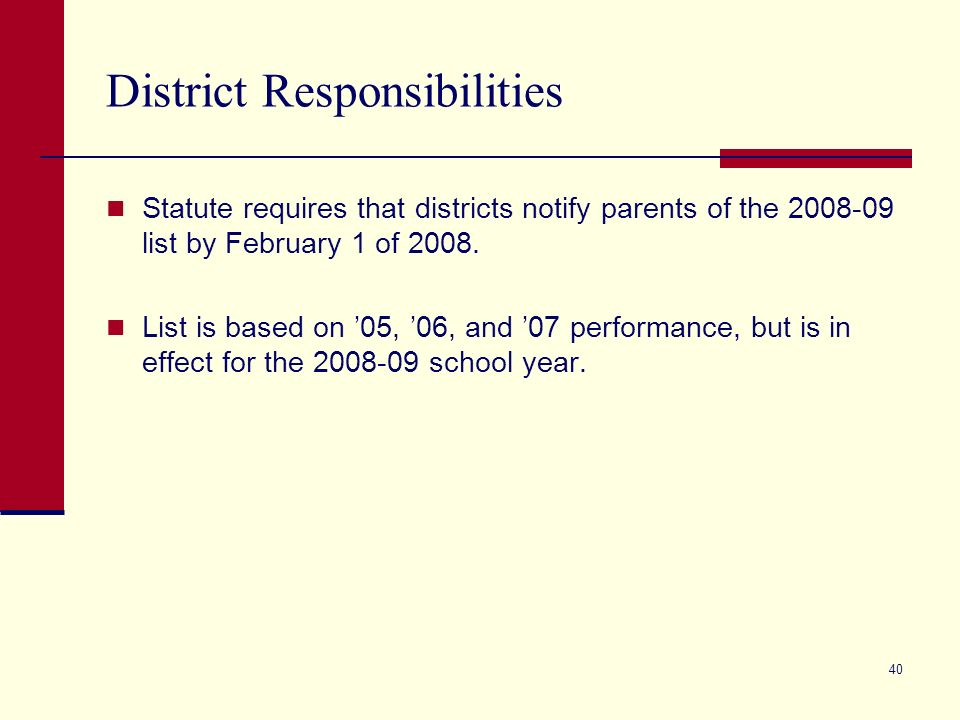 40 District Responsibilities Statute requires that districts notify parents of the 2008-09 list by February 1 of 2008. List is based on 05, 06, and 07