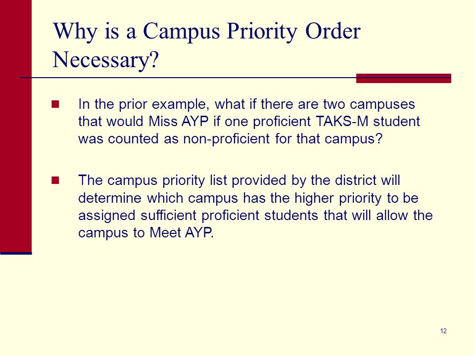 12 Why is a Campus Priority Order Necessary.