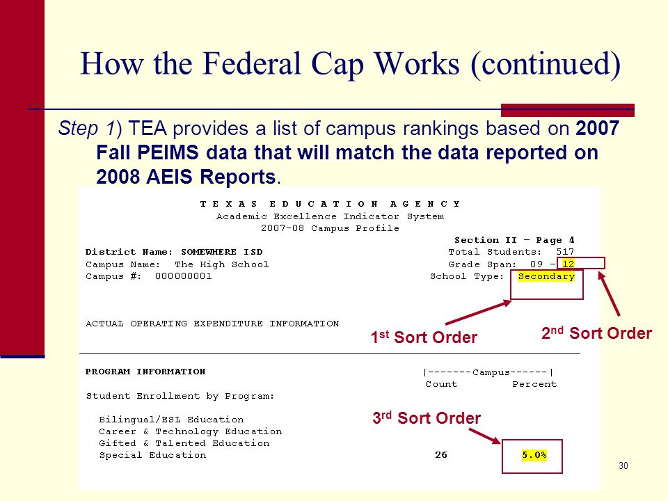 30 How the Federal Cap Works (continued) Step 1) TEA provides a list of campus rankings based on 2007 Fall PEIMS data that will match the data reported on 2008 AEIS Reports.