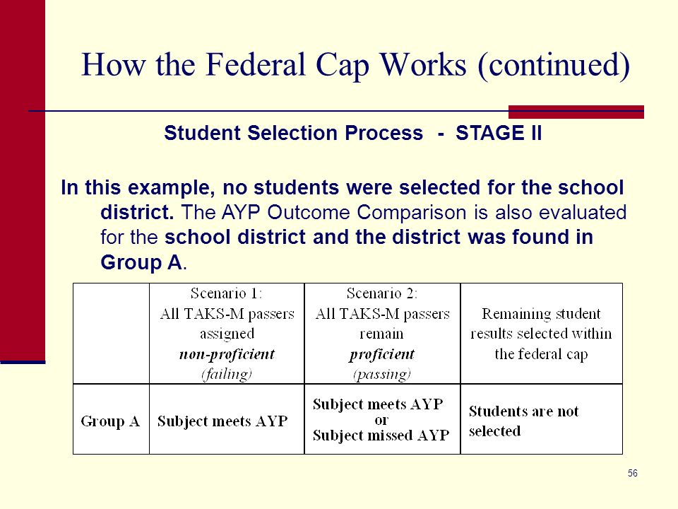 56 How the Federal Cap Works (continued) Student Selection Process - STAGE II In this example, no students were selected for the school district.