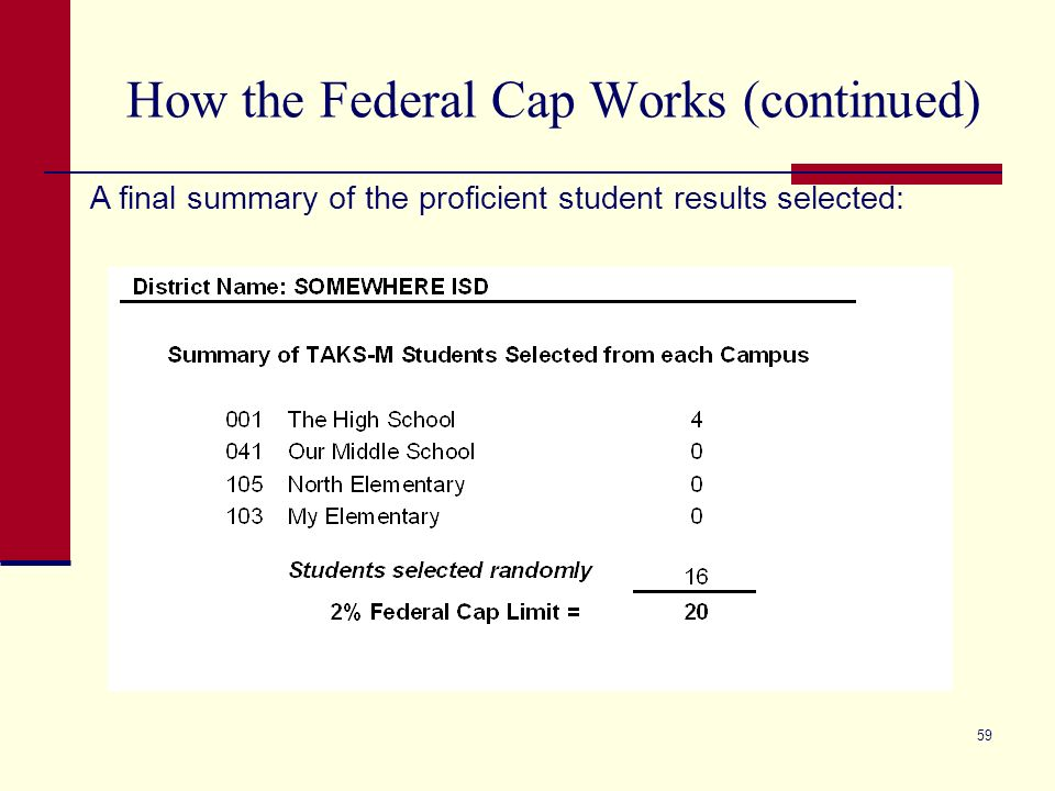 59 How the Federal Cap Works (continued) A final summary of the proficient student results selected: