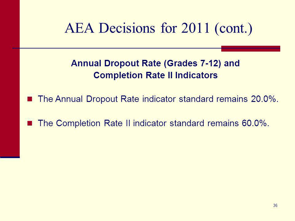 35 AEA Decisions for 2011 TAKS Progress Indicator The TAKS Progress indicator standard will increase from 50% to 55%.