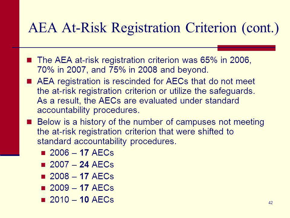 41 AEA At-Risk Registration Criterion Each registered AEC must have a minimum percentage of at-risk students enrolled on the AEC verified through current-year PEIMS fall enrollment data in order to be evaluated under AEA procedures and receive an AEA rating.