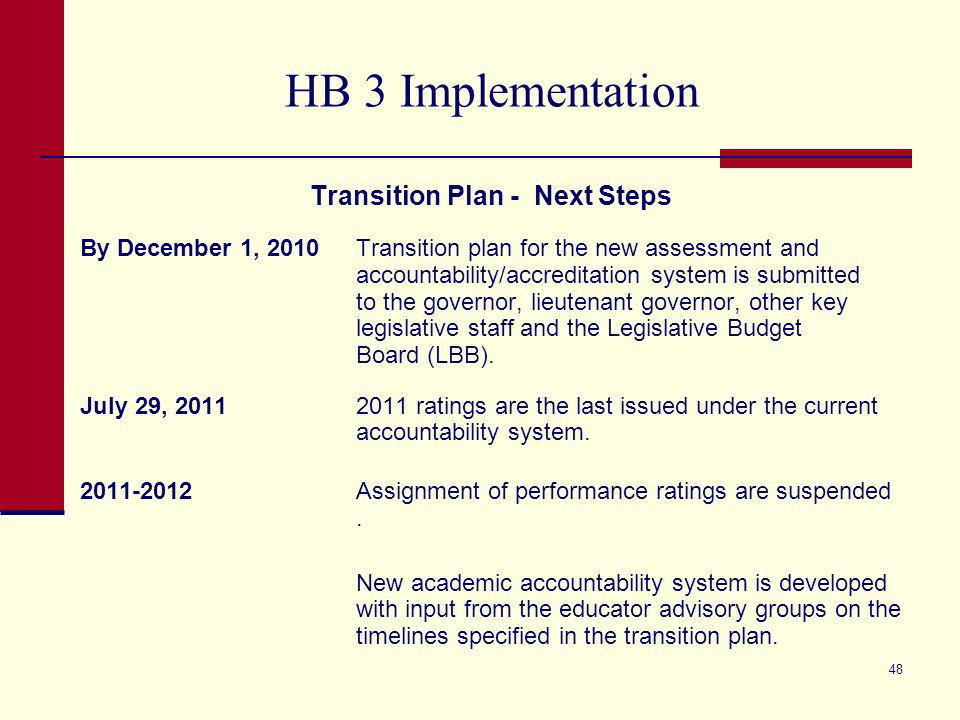 House Bill (HB) 3 Update