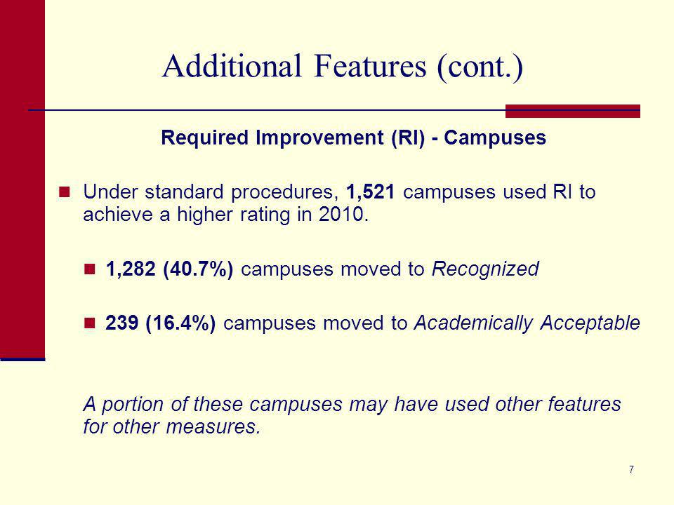 6 Additional Features (cont.) Required Improvement (RI) - Districts Under standard procedures, 381 districts used RI to achieve a higher rating.