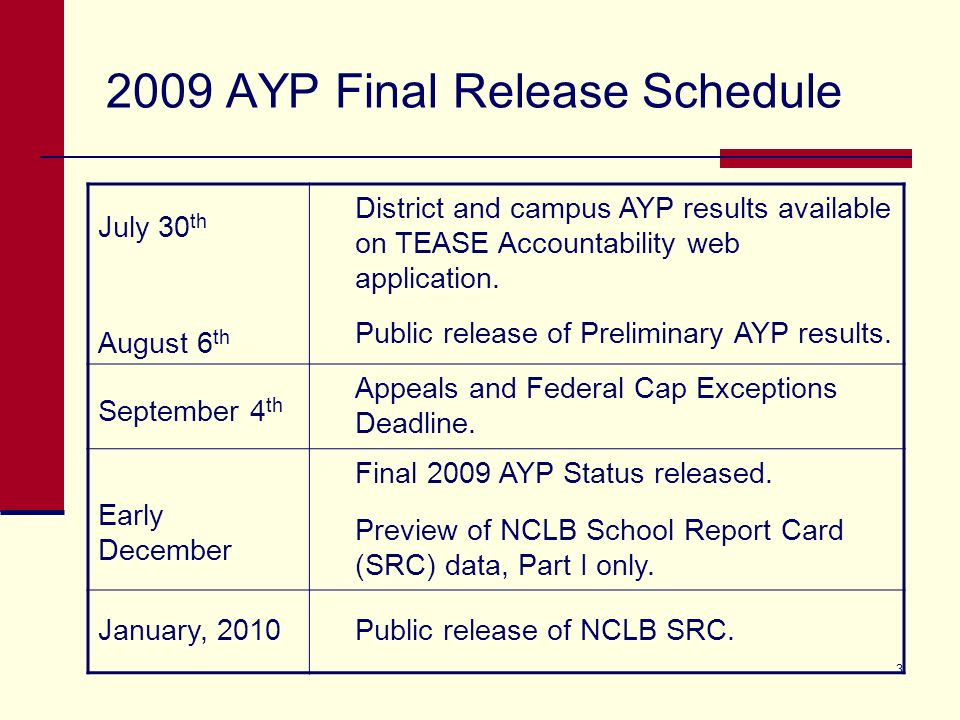 3 2009 AYP Final Release Schedule July 30 th August 6 th District and campus AYP results available on TEASE Accountability web application.