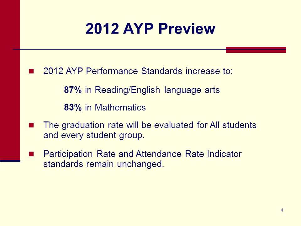 4 2012 AYP Preview 2012 AYP Performance Standards increase to: 87% in Reading/English language arts 83% in Mathematics The graduation rate will be eva