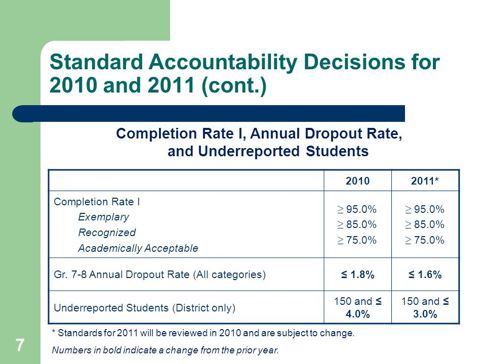 7 Standard Accountability Decisions for 2010 and 2011 (cont.) * Standards for 2011 will be reviewed in 2010 and are subject to change. Numbers in bold