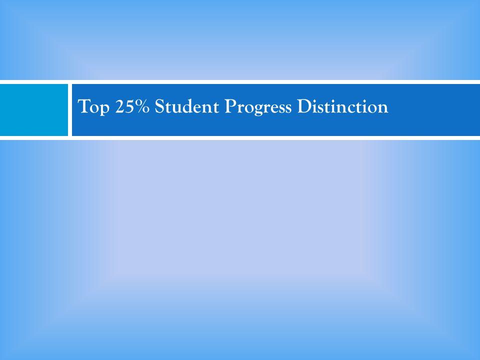 Top 25% Student Progress Distinction