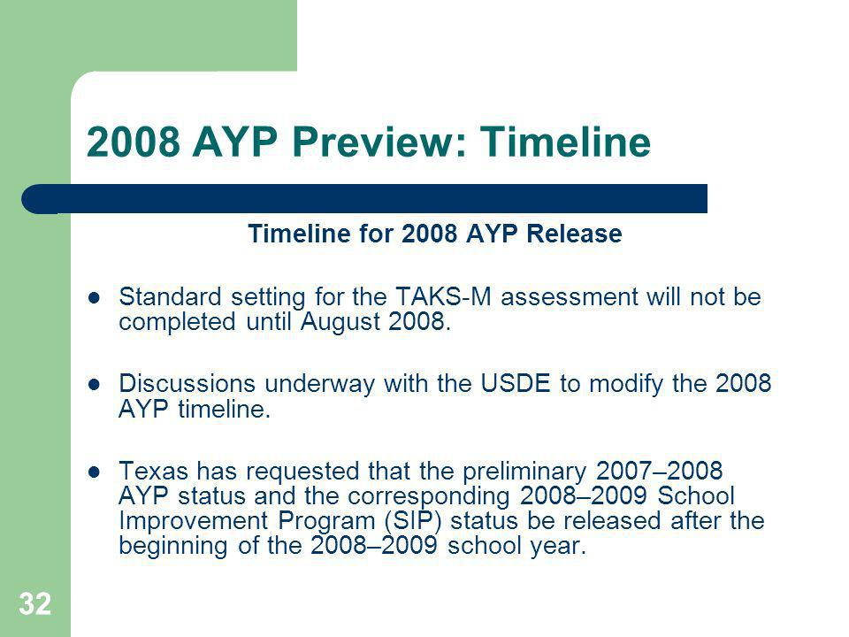 32 2008 AYP Preview: Timeline Timeline for 2008 AYP Release Standard setting for the TAKS-M assessment will not be completed until August 2008.
