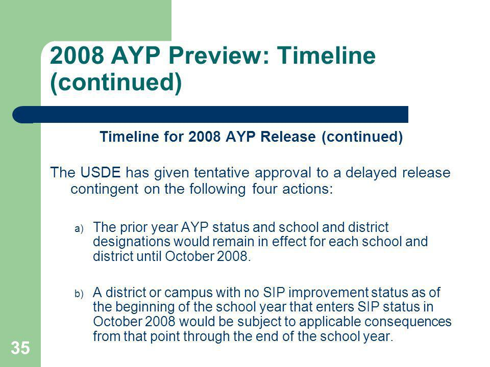 35 2008 AYP Preview: Timeline (continued) Timeline for 2008 AYP Release (continued) The USDE has given tentative approval to a delayed release conting