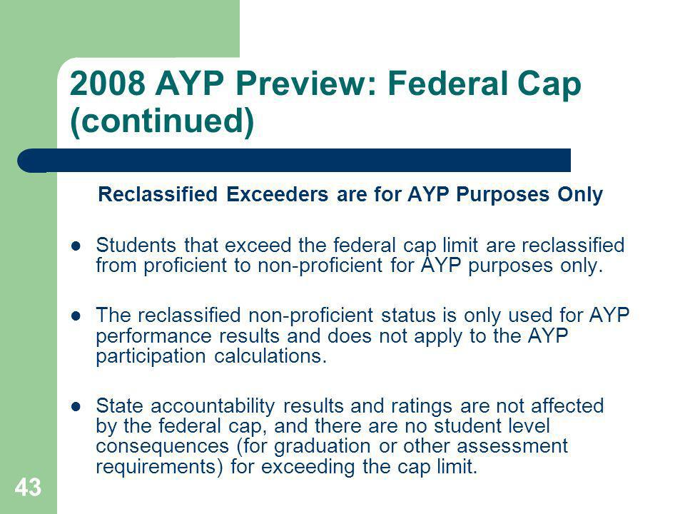 43 2008 AYP Preview: Federal Cap (continued) Reclassified Exceeders are for AYP Purposes Only Students that exceed the federal cap limit are reclassified from proficient to non-proficient for AYP purposes only.