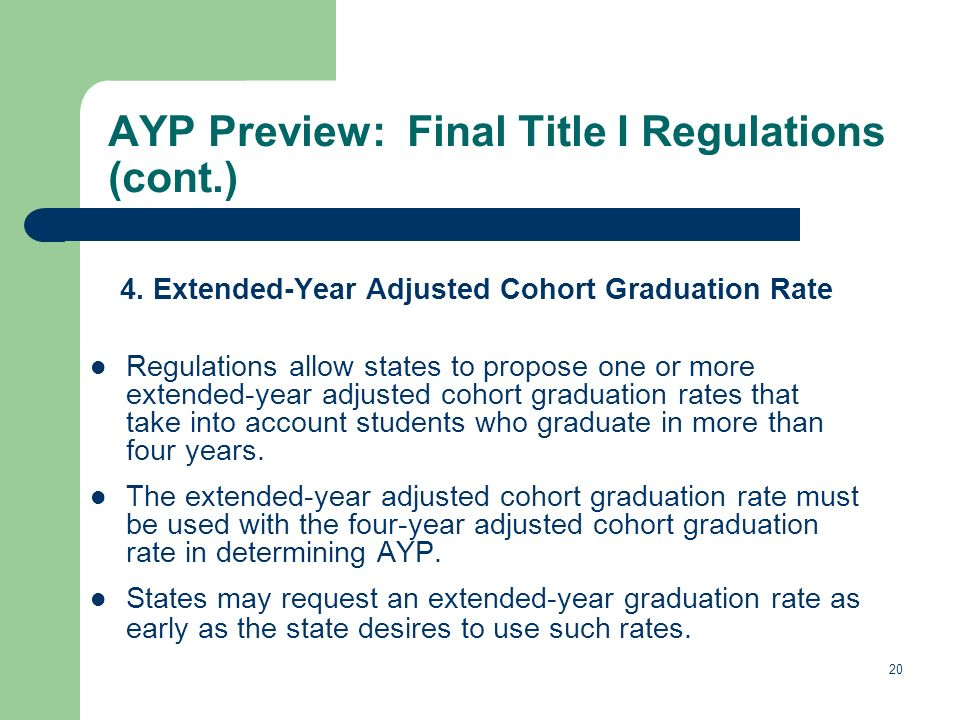 20 AYP Preview: Final Title I Regulations (cont.) 4.