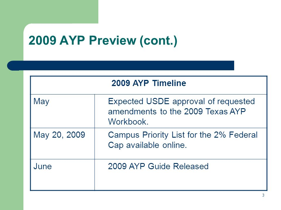 4 2009 AYP Preview (cont.) 2009 AYP Timeline June 24, 2009Deadline for Campus Priority List for the 2% Federal Cap.