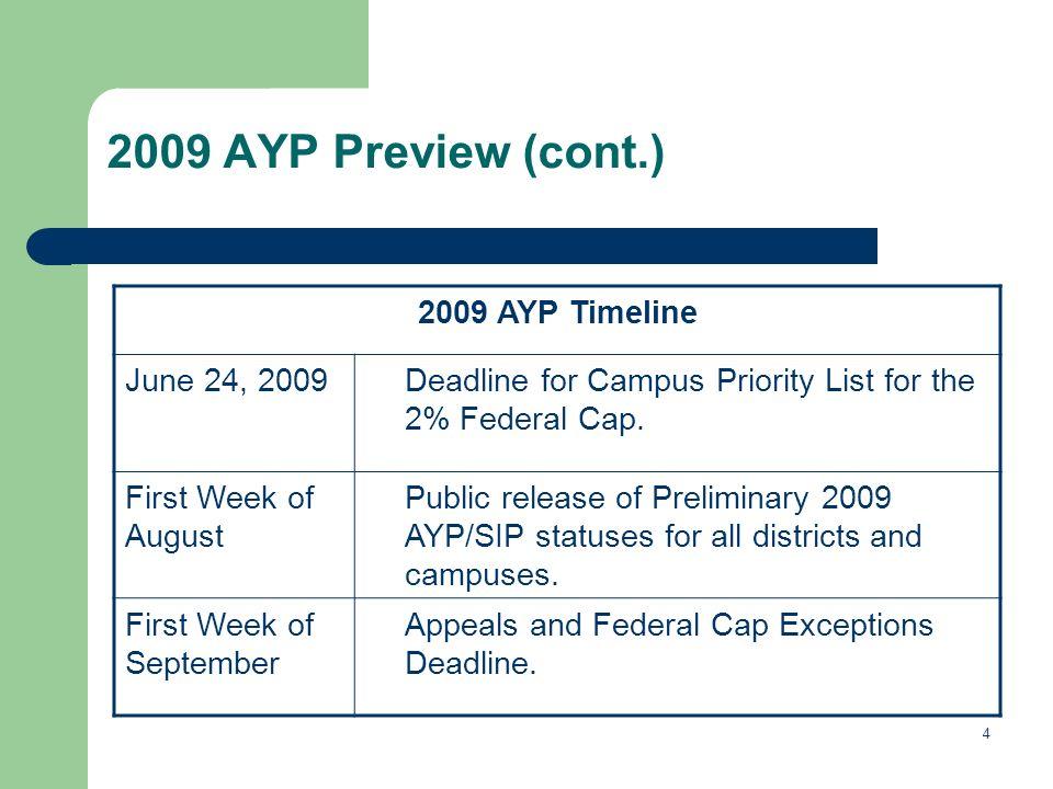 5 2009 AYP Preview (cont.) 2009 AYP Timeline DecemberFinal 2009 AYP Status released.