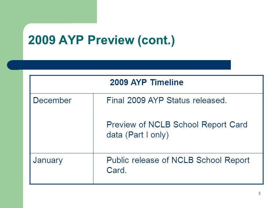 AYP Preview (cont.) 2009 AYP Timeline DecemberFinal 2009 AYP Status released.