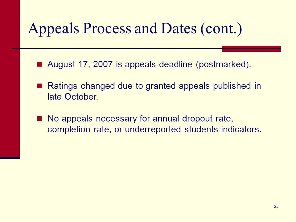 22 Appeals Process and Dates See Appeals Chapter in Manual (Chapter 14, p.