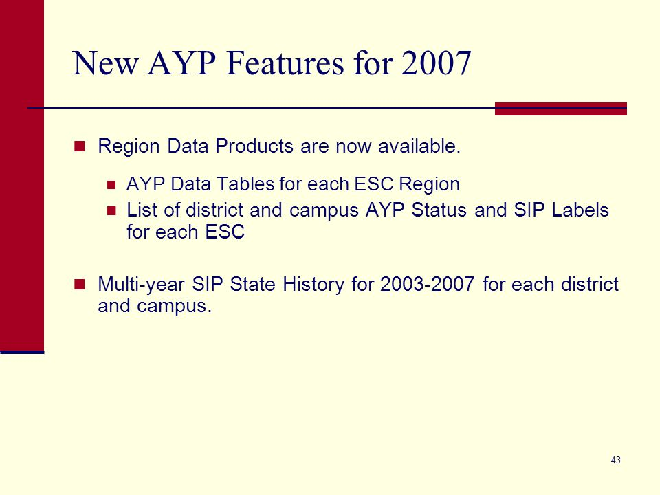 42 State Summary Results 86% of districts and 79% of campuses met AYP in 2007.